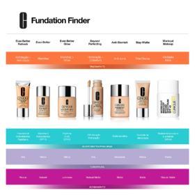 Stay-Matte Oil-Free Makeup Clinique - Base Facial - Sand